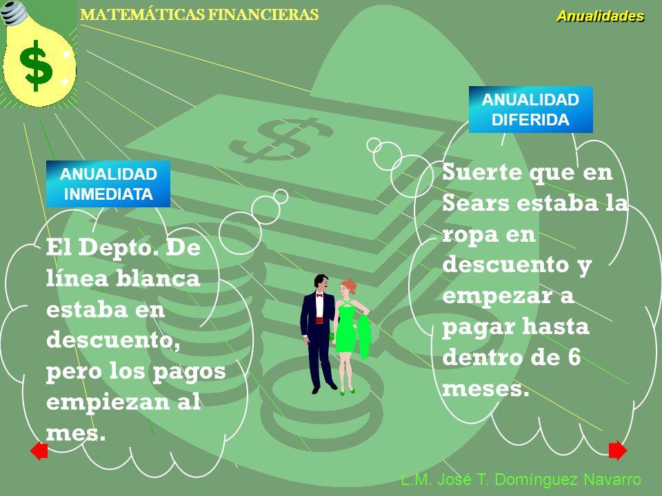 MATEMÁTICAS FINANCIERAS Anualidades L.M. José T. Domínguez Navarro Suerte que en Sears estaba la ropa en descuento y empezar a pagar hasta dentro de 6
