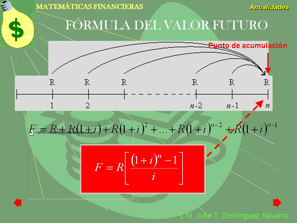 MATEMÁTICAS FINANCIERAS Anualidades L.M. José T. Domínguez Navarro FÓRMULA DEL VALOR FUTURO Punto de acumulación