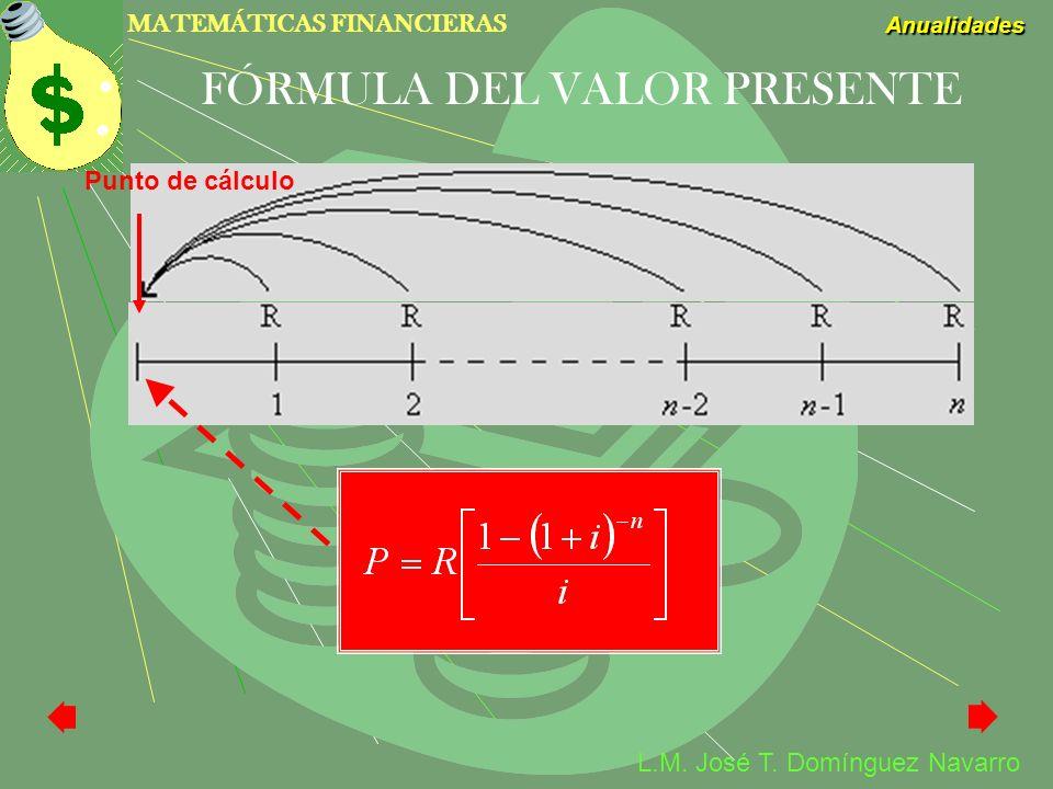 MATEMÁTICAS FINANCIERAS Anualidades L.M. José T. Domínguez Navarro FÓRMULA DEL VALOR PRESENTE Punto de cálculo