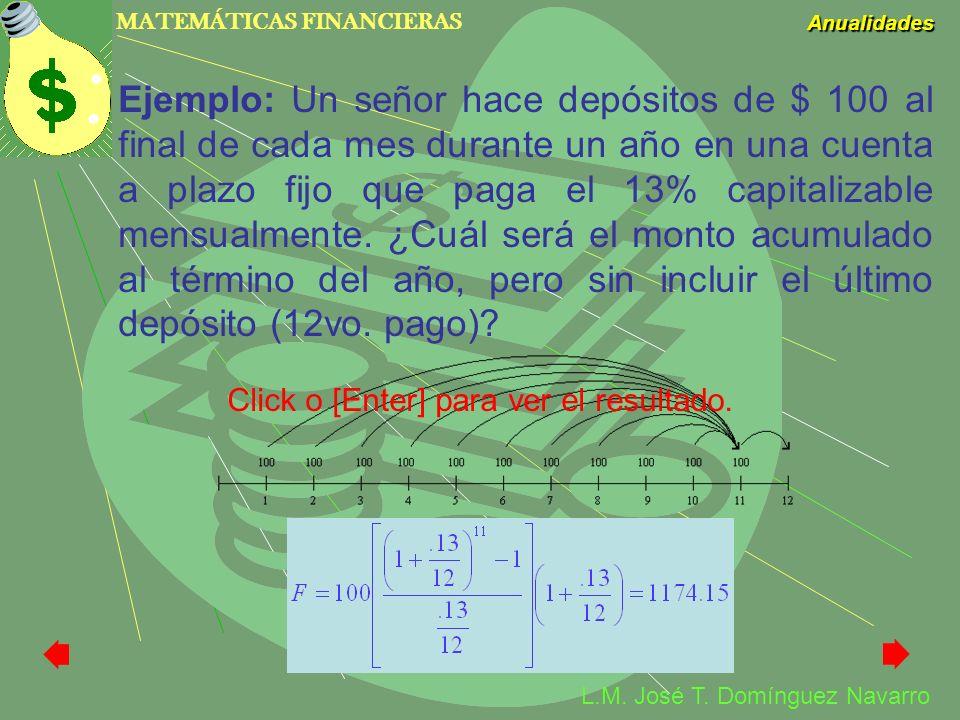 MATEMÁTICAS FINANCIERAS Anualidades L.M. José T. Domínguez Navarro Ejemplo: Un señor hace depósitos de $ 100 al final de cada mes durante un año en un