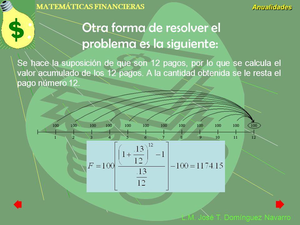 MATEMÁTICAS FINANCIERAS Anualidades L.M. José T. Domínguez Navarro Otra forma de resolver el problema es la siguiente: Se hace la suposición de que so