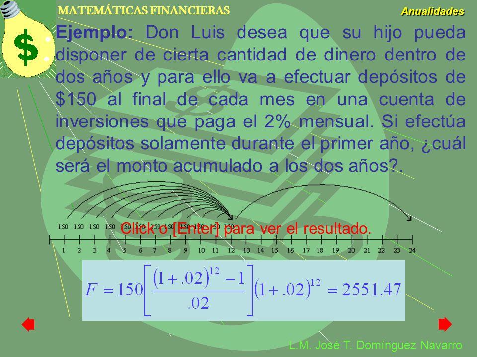 MATEMÁTICAS FINANCIERAS Anualidades L.M. José T. Domínguez Navarro Ejemplo: Don Luis desea que su hijo pueda disponer de cierta cantidad de dinero den