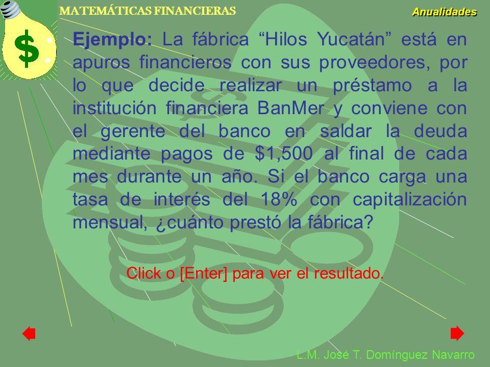 MATEMÁTICAS FINANCIERAS Anualidades L.M. José T. Domínguez Navarro Ejemplo: La fábrica Hilos Yucatán está en apuros financieros con sus proveedores, p