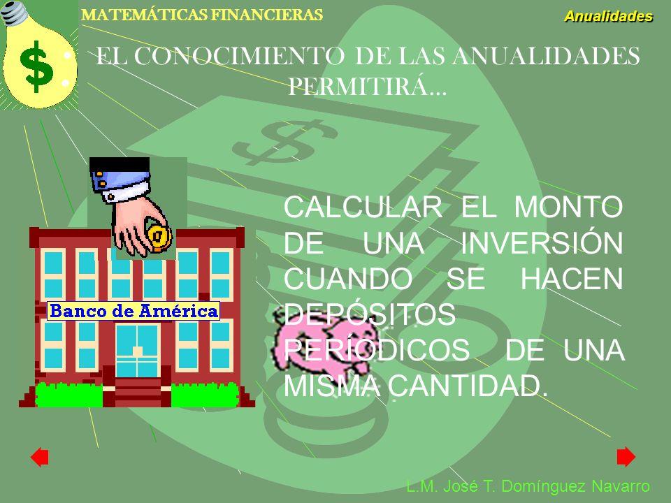 MATEMÁTICAS FINANCIERAS Anualidades L.M. José T. Domínguez Navarro EL CONOCIMIENTO DE LAS ANUALIDADES PERMITIRÁ… CALCULAR EL MONTO DE UNA INVERSIÓN CU