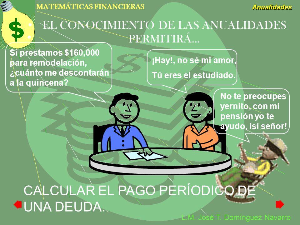 MATEMÁTICAS FINANCIERAS Anualidades L.M. José T. Domínguez Navarro EL CONOCIMIENTO DE LAS ANUALIDADES PERMITIRÁ… Si prestamos $160,000 para remodelaci