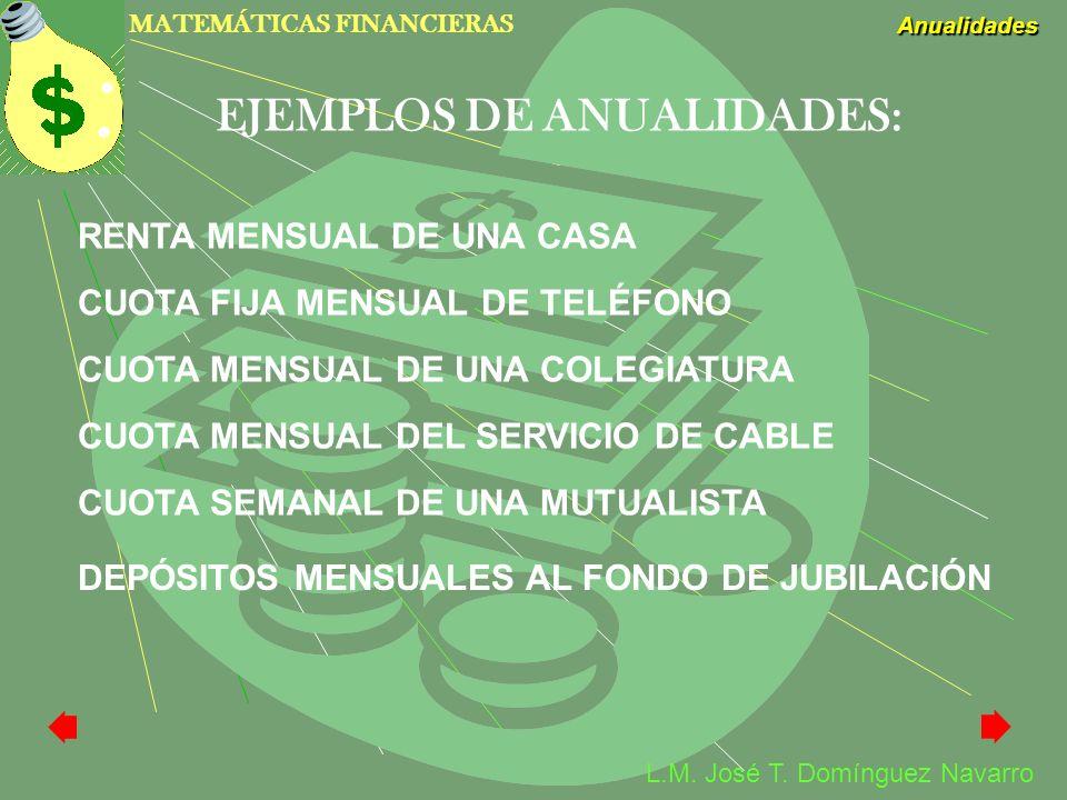 MATEMÁTICAS FINANCIERAS Anualidades L.M. José T. Domínguez Navarro EJEMPLOS DE ANUALIDADES: CUOTA FIJA MENSUAL DE TELÉFONO CUOTA MENSUAL DE UNA COLEGI
