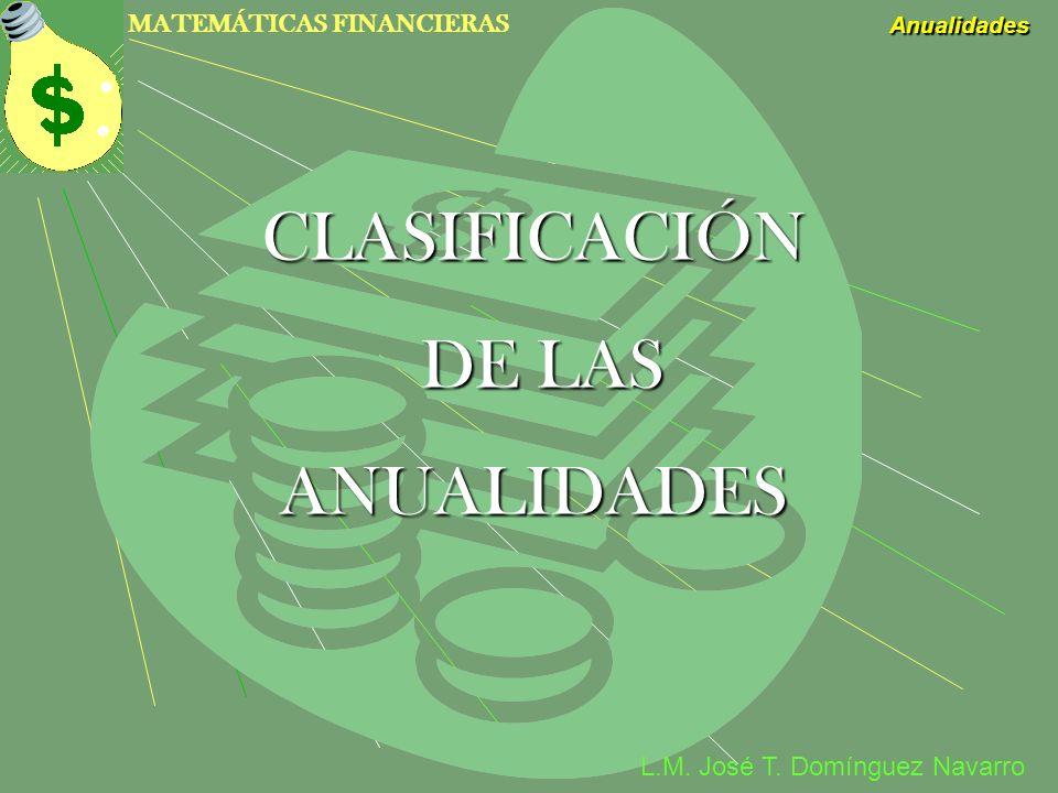 MATEMÁTICAS FINANCIERAS Anualidades L.M. José T. Domínguez Navarro CLASIFICACIÓN DE LAS ANUALIDADES