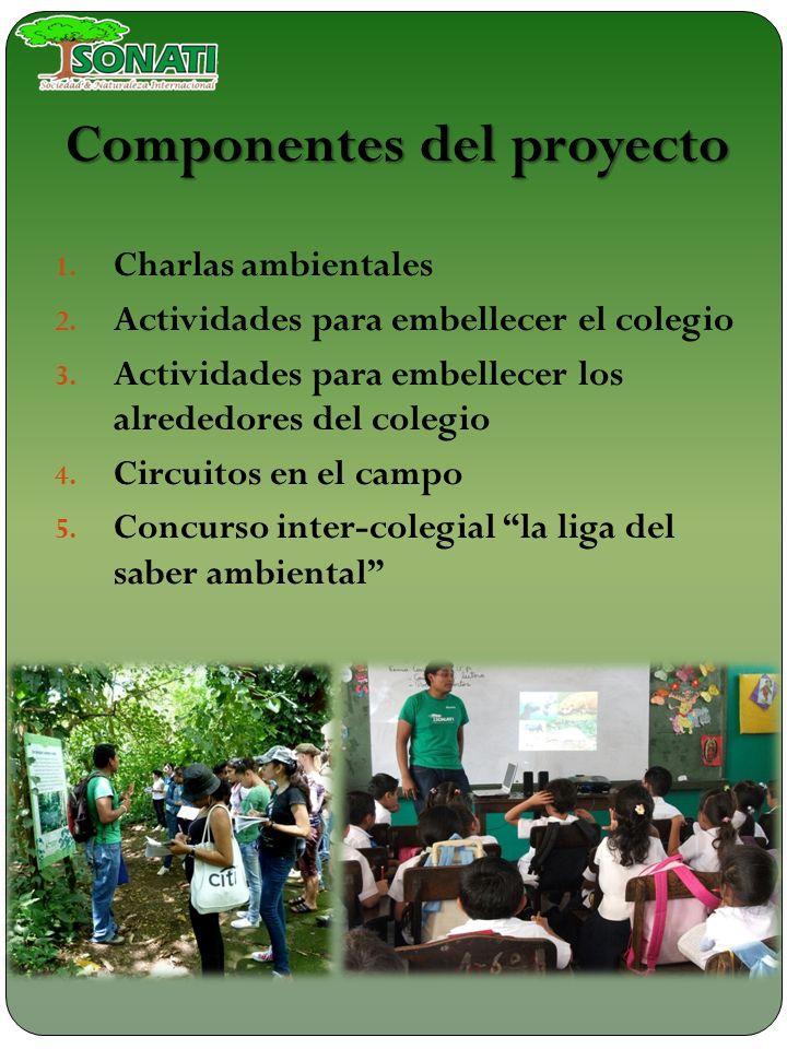 Componentes del proyecto 1. Charlas ambientales 2. Actividades para embellecer el colegio 3. Actividades para embellecer los alrededores del colegio 4