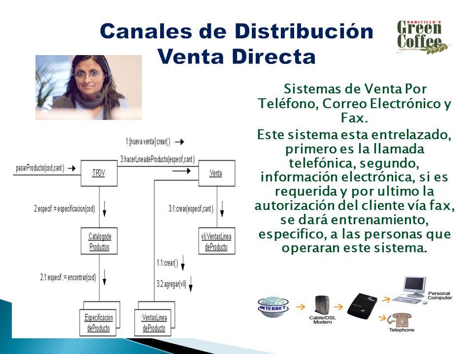 Sistemas de Venta Por Teléfono, Correo Electrónico y Fax. Este sistema esta entrelazado, primero es la llamada telefónica, segundo, información electr