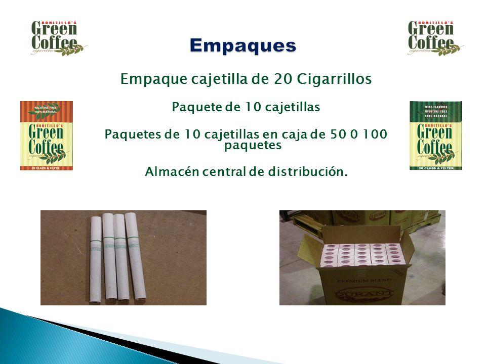 Empaque cajetilla de 20 Cigarrillos Paquete de 10 cajetillas Paquetes de 10 cajetillas en caja de 50 0 100 paquetes Almacén central de distribución.