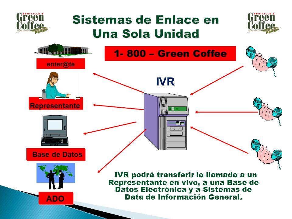 IVR podrá transferir la llamada a un Representante en vivo, a una Base de Datos Electrónica y a Sistemas de Data de Información General. IVR Represent