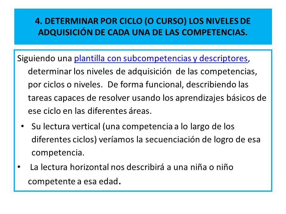 4. DETERMINAR POR CICLO (O CURSO) LOS NIVELES DE ADQUISICIÓN DE CADA UNA DE LAS COMPETENCIAS. Siguiendo una plantilla con subcompetencias y descriptor