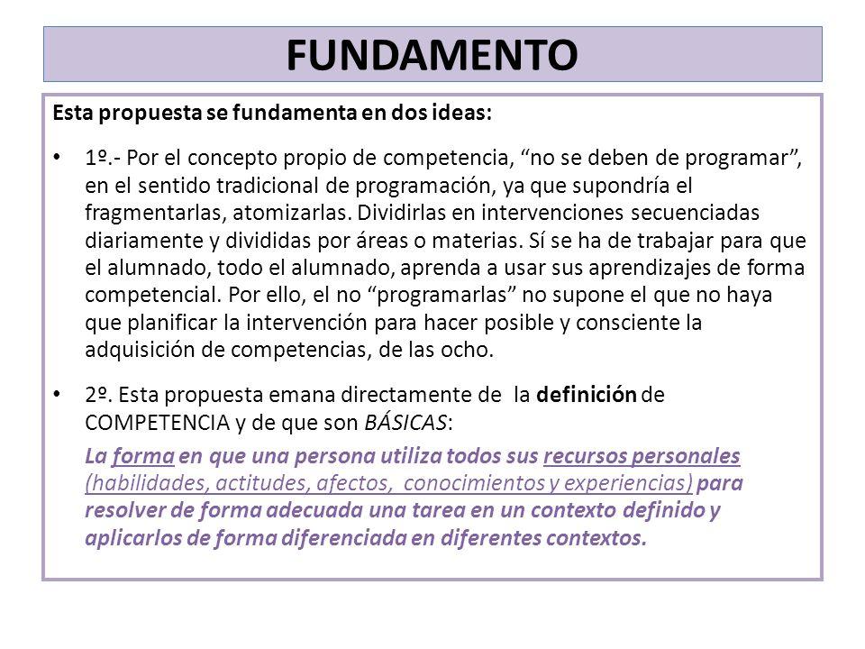 FUNDAMENTO Esta propuesta se fundamenta en dos ideas: 1º.- Por el concepto propio de competencia, no se deben de programar, en el sentido tradicional