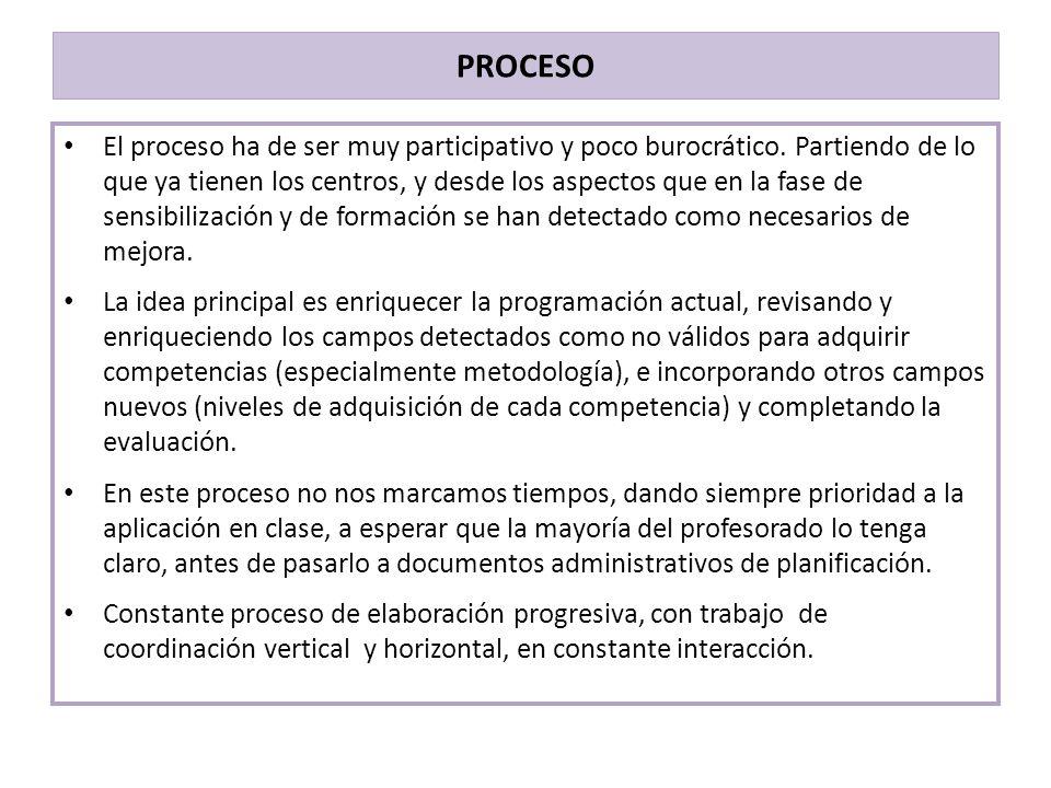 PROCESO El proceso ha de ser muy participativo y poco burocrático. Partiendo de lo que ya tienen los centros, y desde los aspectos que en la fase de s