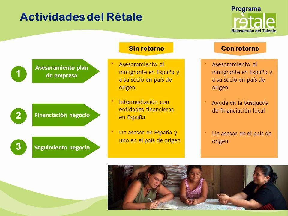 Financiación en ESPAÑA: Acompañamiento en la búsqueda de recursos Se estudia el perfil crediticio del propio promotor del proyecto y se apoya en el diseño de un plan de ahorro para facilitar la financiación del proyecto.