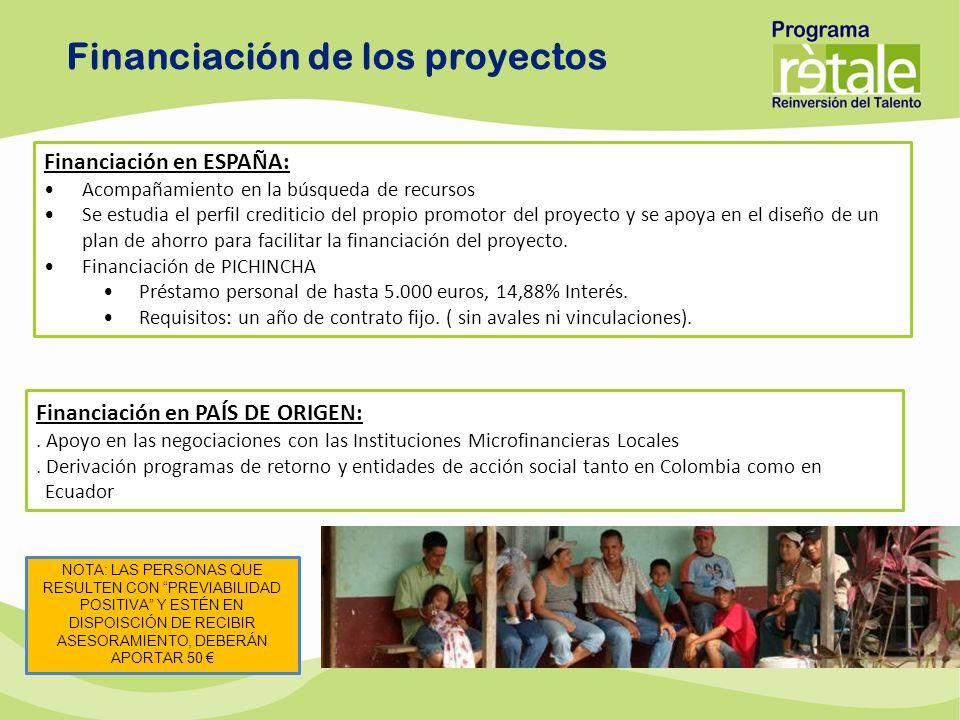 Financiación en ESPAÑA: Acompañamiento en la búsqueda de recursos Se estudia el perfil crediticio del propio promotor del proyecto y se apoya en el di