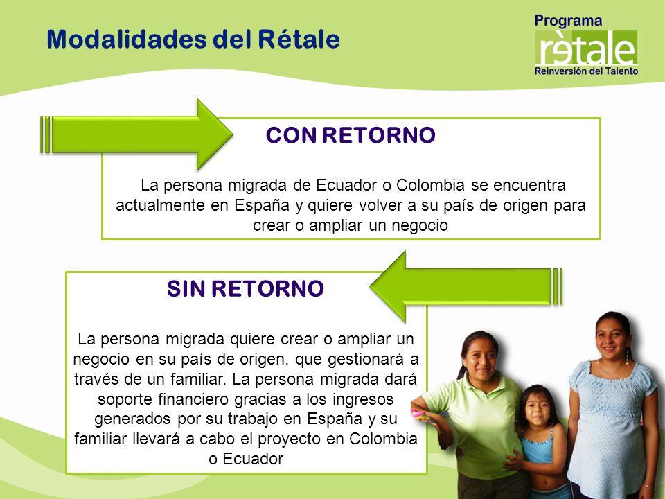 Modalidades del Rétale CON RETORNO La persona migrada de Ecuador o Colombia se encuentra actualmente en España y quiere volver a su país de origen par