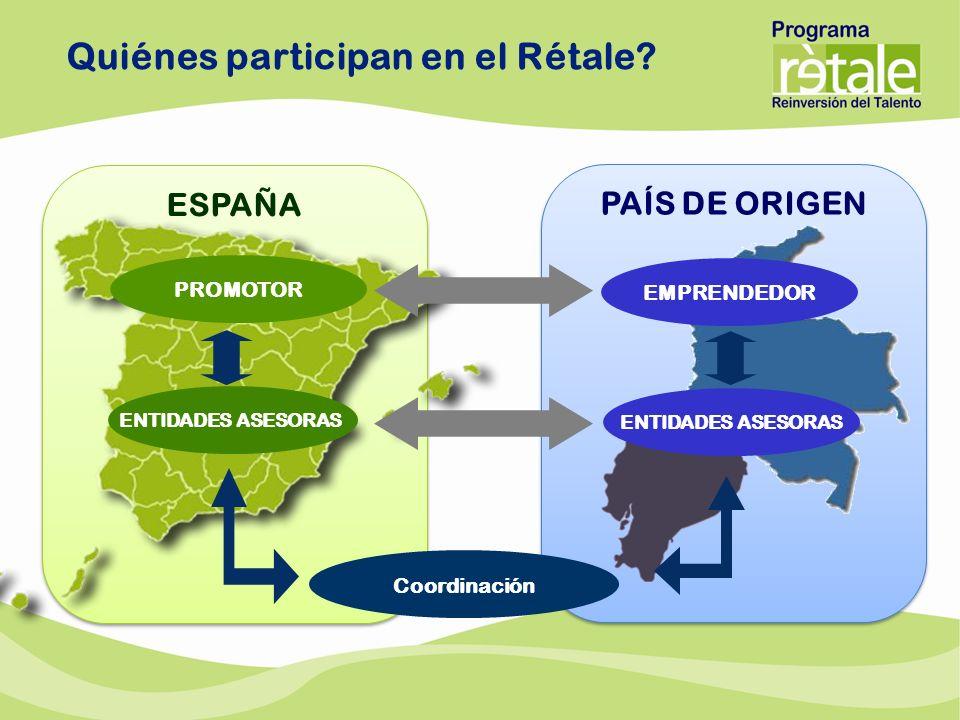 PAÍS DE ORIGEN ESPAÑA ENTIDADES ASESORAS PROMOTOR EMPRENDEDOR ENTIDADES ASESORAS Coordinación Quiénes participan en el Rétale?
