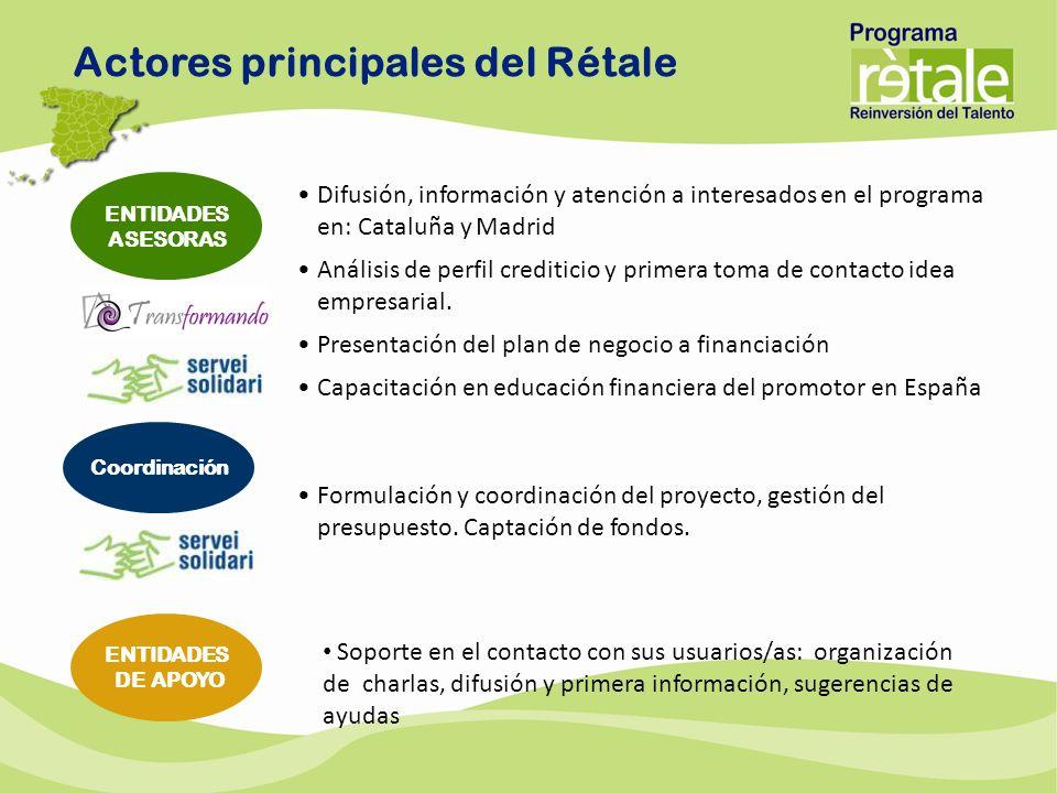 Actores principales del Rétale ENTIDADES ASESORAS Formulación y coordinación del proyecto, gestión del presupuesto. Captación de fondos. Coordinación
