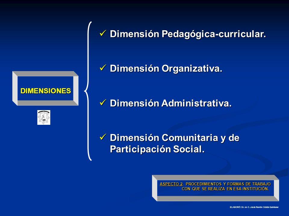 ASPECTOS 1.RESULTADOS EDUCATIVOS QUE LOGRA LA ESCUELA.