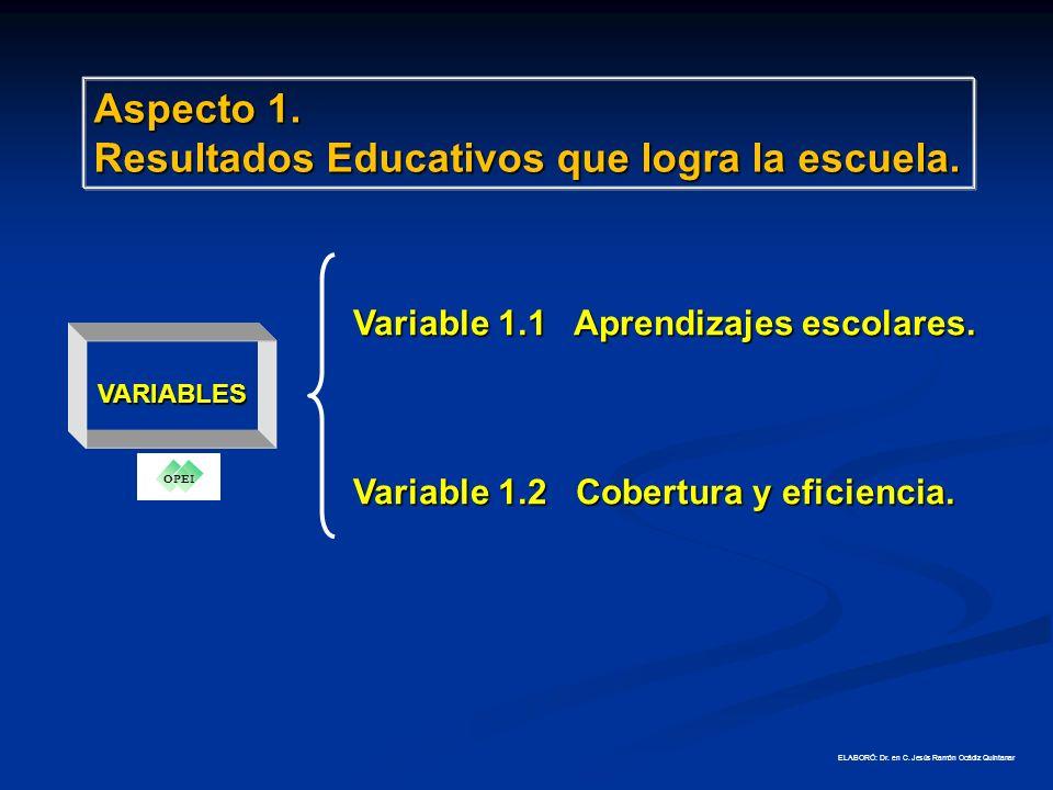 DIMENSIONES ASPECTO 2.PROCEDIMIENTOS Y FORMAS DE TRABAJO CON QUE SE REALIZA EN ESA INSTITUCIÓN.