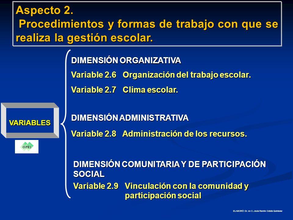 VARIABLES DIMENSIÓN PEDAGÓGICA-CURRICULAR Aspecto 2.