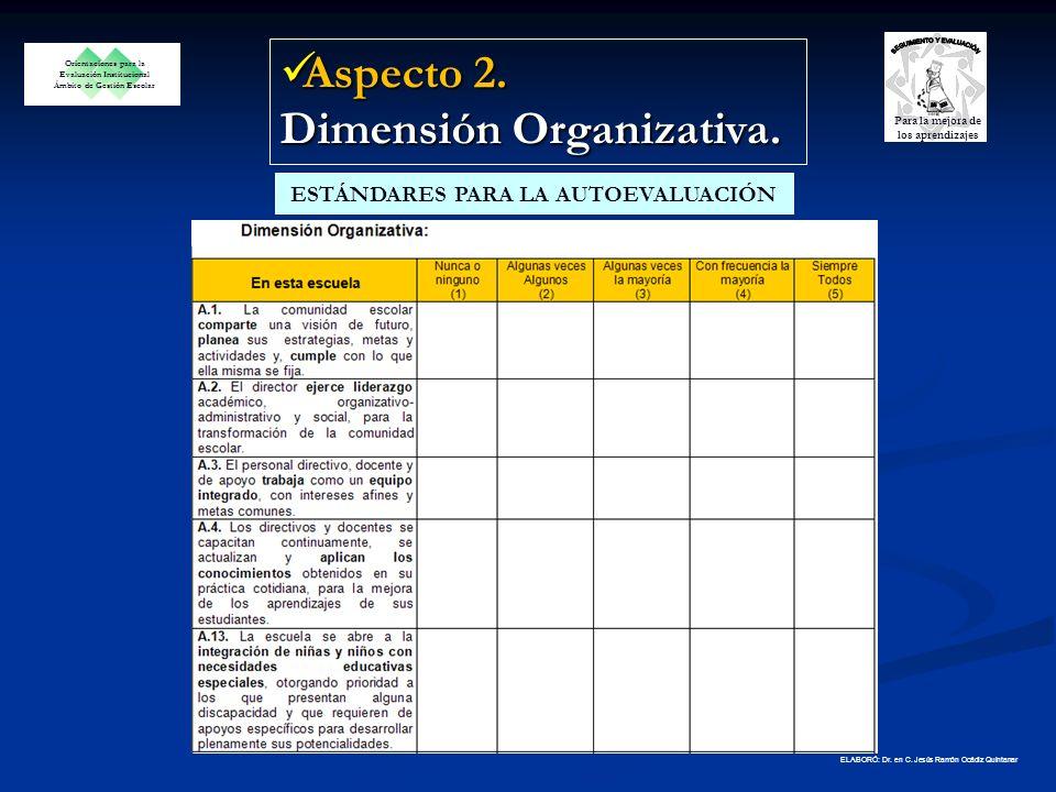 Aspecto 2.Aspecto 2. Dimensión Pedagógica-Curricular.