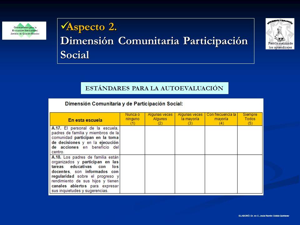 Aspecto 2.Aspecto 2. Dimensión Administrativa.