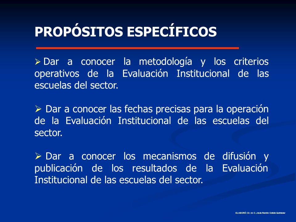 PROPÓSITOS ESPECÍFICOS Dar a conocer la metodología y los criterios operativos de la Evaluación Institucional de las escuelas del sector.
