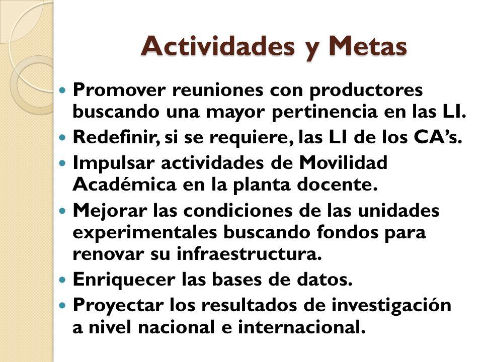 Actividades y Metas Promover reuniones con productores buscando una mayor pertinencia en las LI. Redefinir, si se requiere, las LI de los CAs. Impulsa