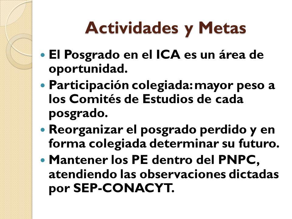 Actividades y Metas El Posgrado en el ICA es un área de oportunidad. Participación colegiada: mayor peso a los Comités de Estudios de cada posgrado. R