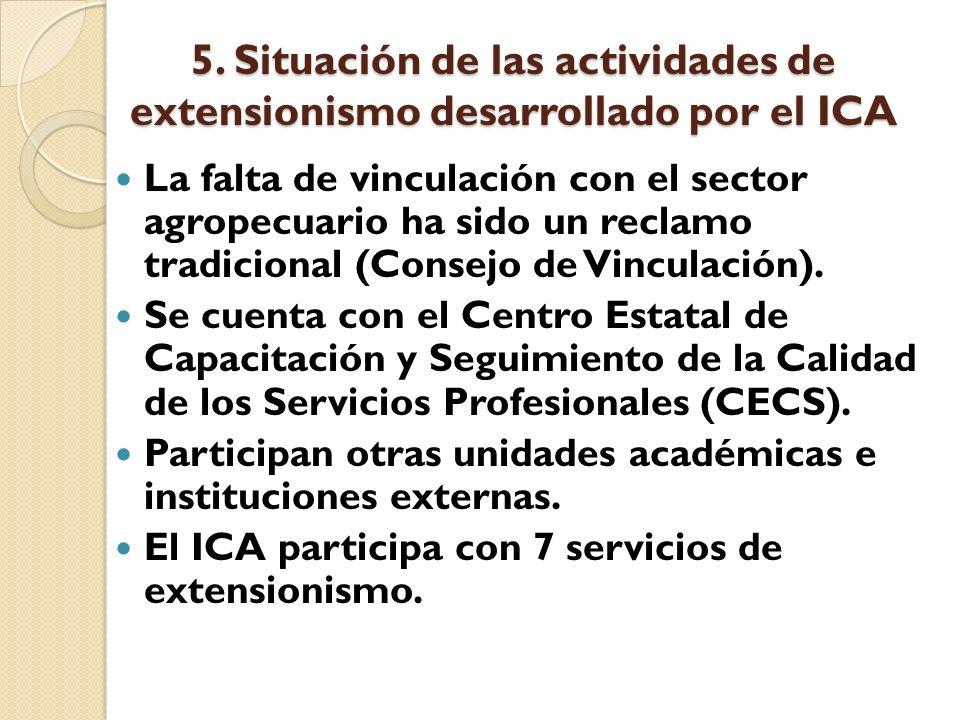 5. Situación de las actividades de extensionismo desarrollado por el ICA La falta de vinculación con el sector agropecuario ha sido un reclamo tradici