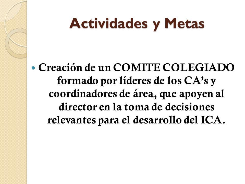 Actividades y Metas Creación de un COMITE COLEGIADO formado por líderes de los CAs y coordinadores de área, que apoyen al director en la toma de decis