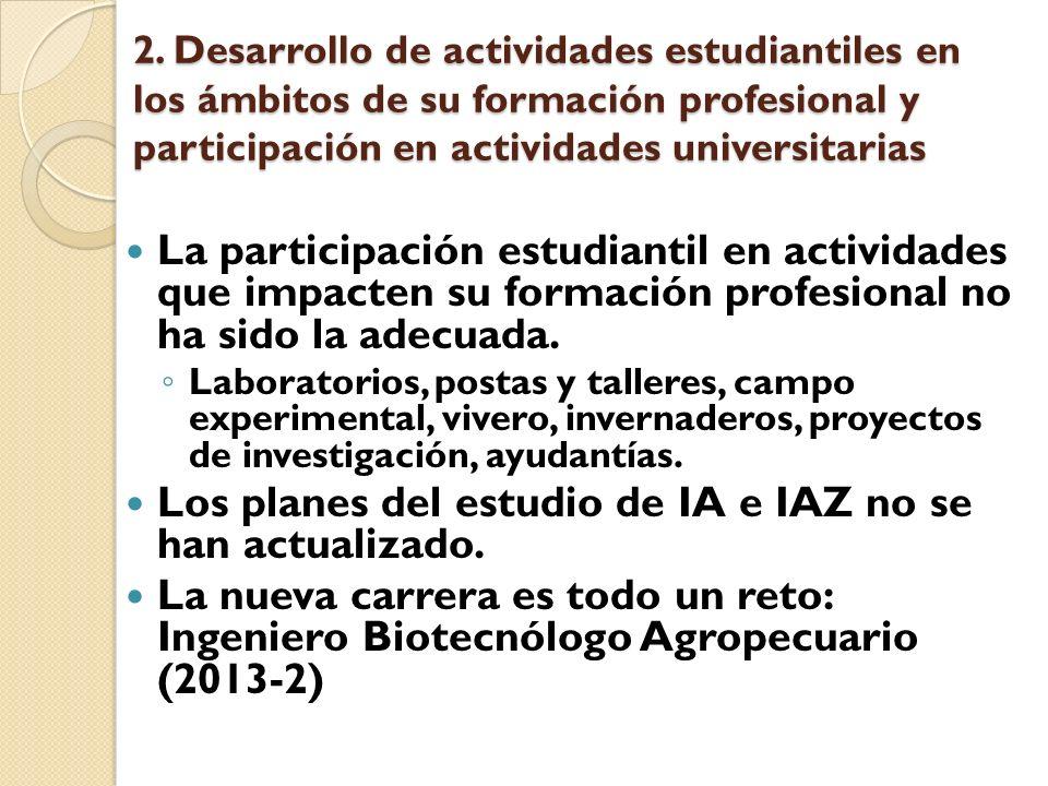 2. Desarrollo de actividades estudiantiles en los ámbitos de su formación profesional y participación en actividades universitarias La participación e