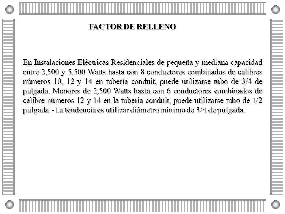 FACTOR DE RELLENO En Instalaciones Eléctricas Residenciales de pequeña y mediana capacidad entre 2,500 y 5,500 Watts hasta con 8 conductores combinado