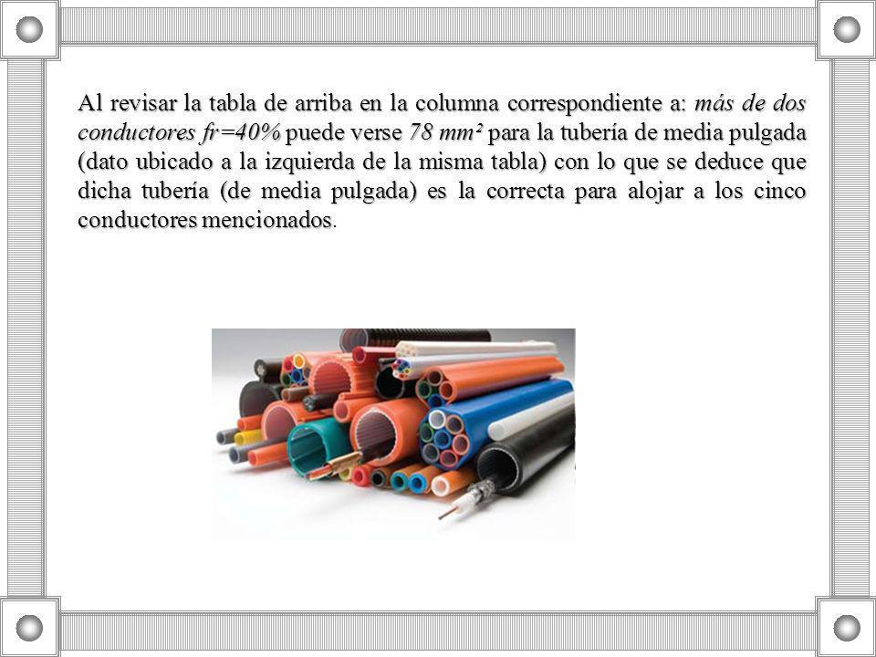 Al revisar la tabla de arriba en la columna correspondiente a: más de dos conductores fr=40% puede verse 78 mm² para la tubería de media pulgada (dato
