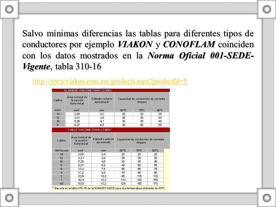Salvo mínimas diferencias las tablas para diferentes tipos de conductores por ejemplo VIAKON y CONOFLAM coinciden con los datos mostrados en la Norma