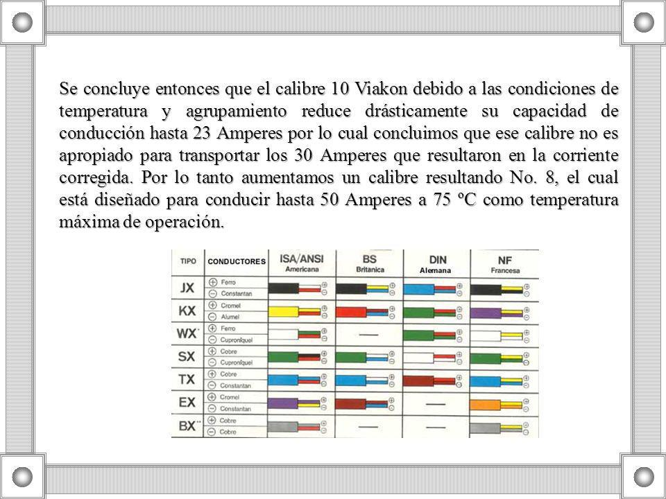 Se concluye entonces que el calibre 10 Viakon debido a las condiciones de temperatura y agrupamiento reduce drásticamente su capacidad de conducción h