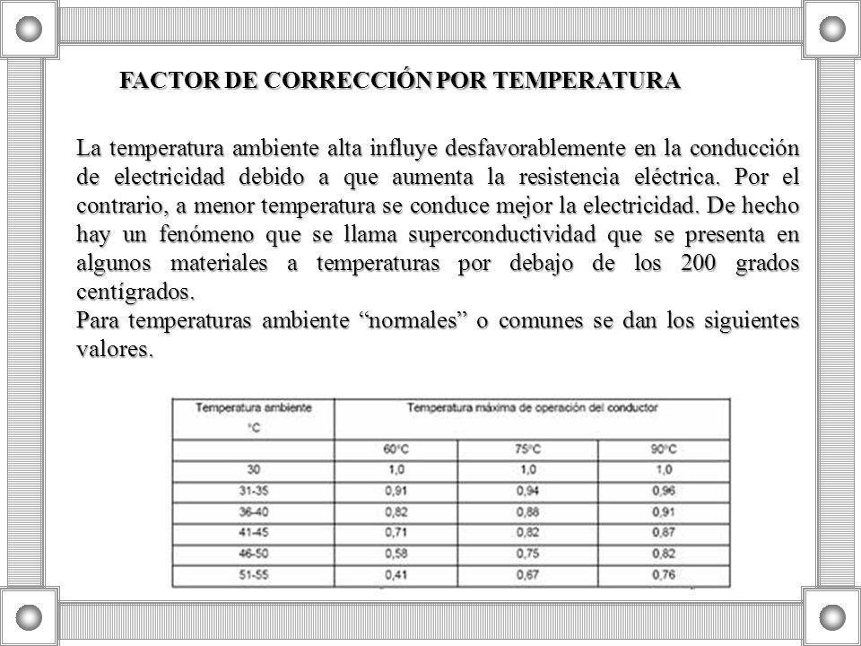 FACTOR DE CORRECCIÓN POR TEMPERATURA La temperatura ambiente alta influye desfavorablemente en la conducción de electricidad debido a que aumenta la r