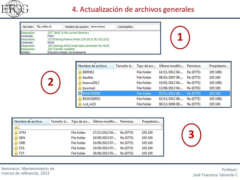 Seminario: Mantenimiento de marcos de referencia, 2013 Profesor: José Francisco Valverde C 4. Actualización de archivos generales 123