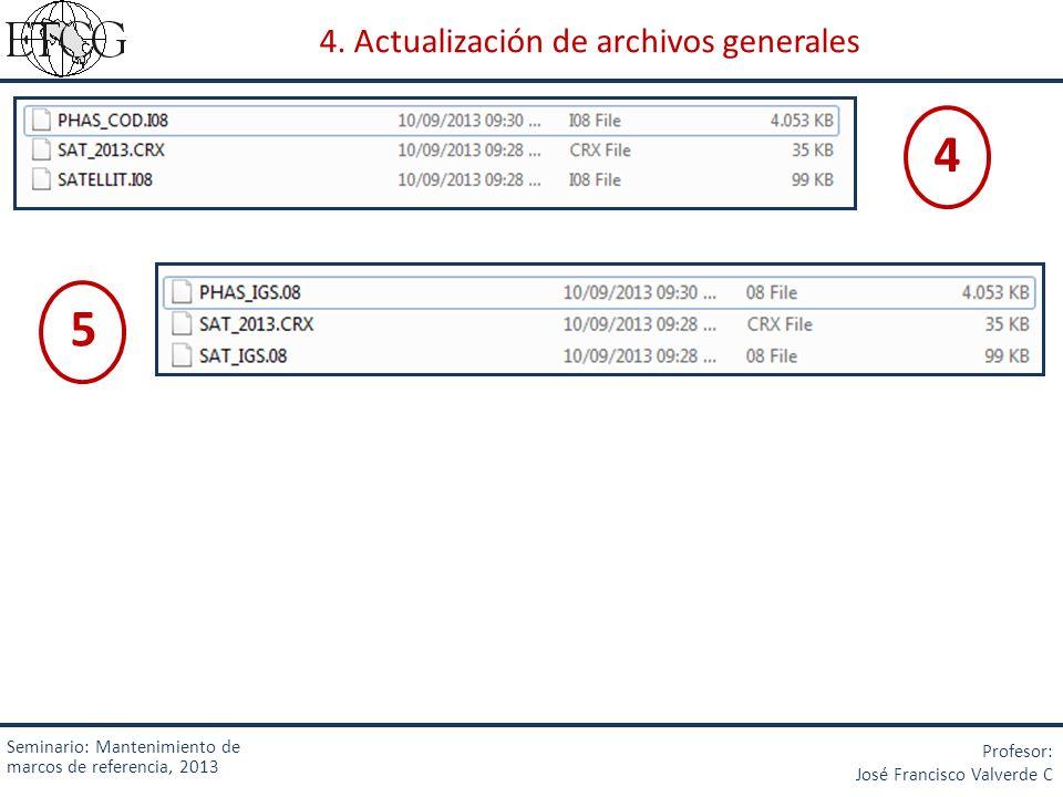 Seminario: Mantenimiento de marcos de referencia, 2013 Profesor: José Francisco Valverde C 4. Actualización de archivos generales 45