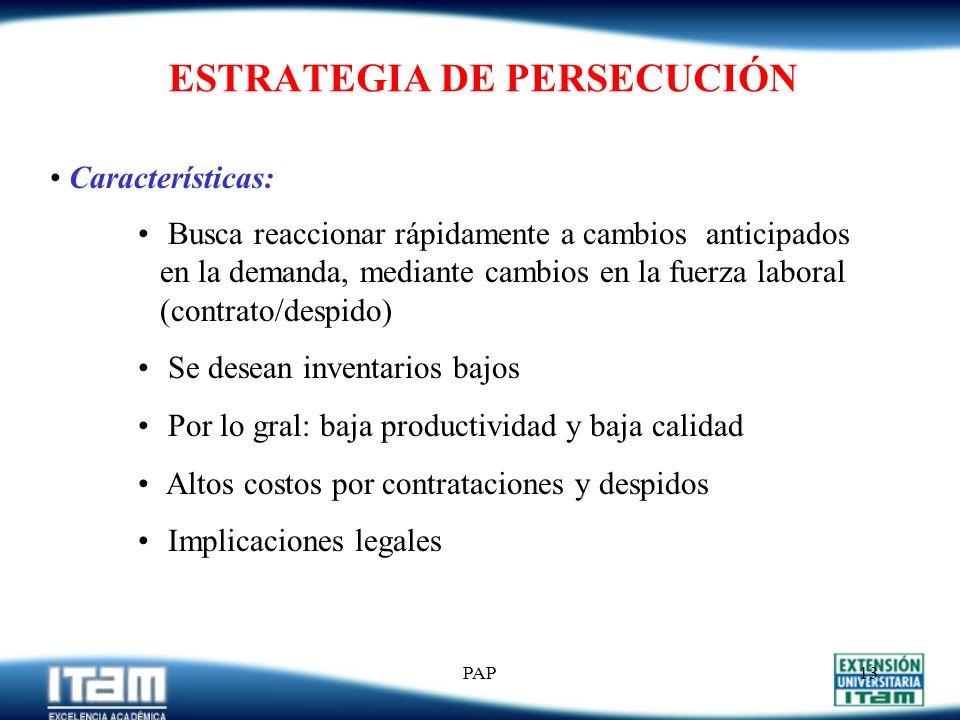 PAP12 PRUEBA Y ERROR Estrategia de Persecución: Producción Cte MO Cte: Mixta: