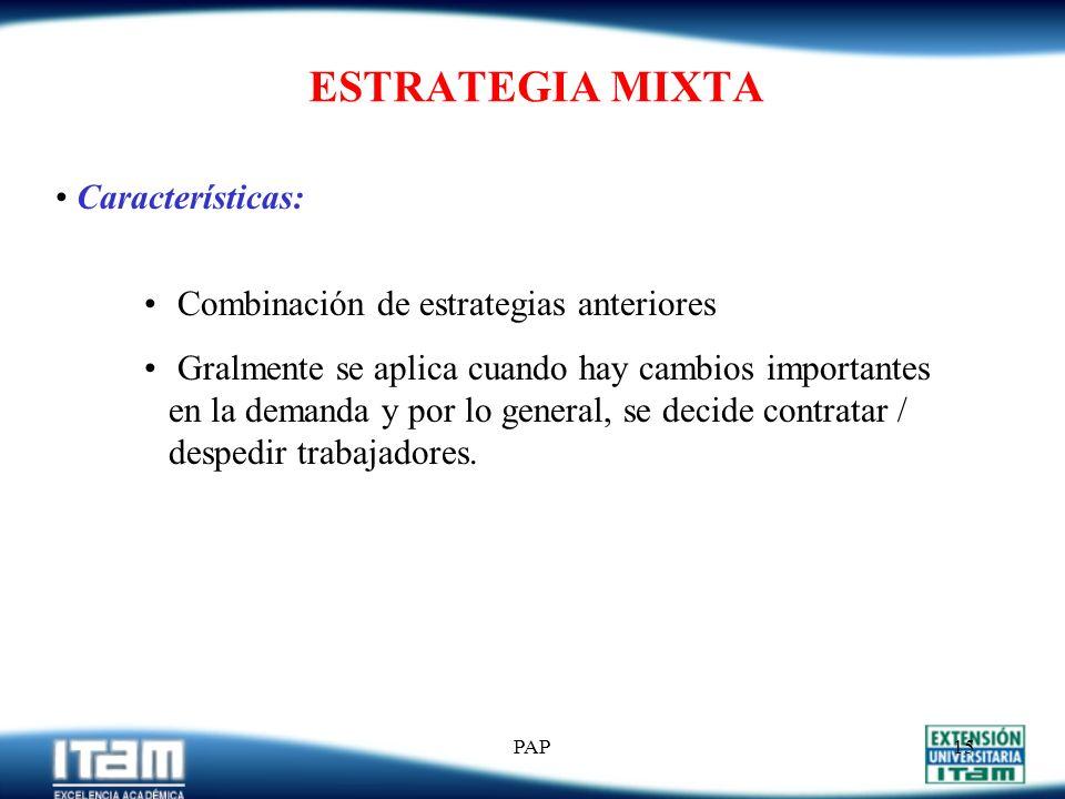 PAP14 ESTRATEGIAS DE NIVELES CONSTANTES: W t y P t Características: Se mantiene cte. : el nivel de MO o la tasa de producción durante el horizonte de