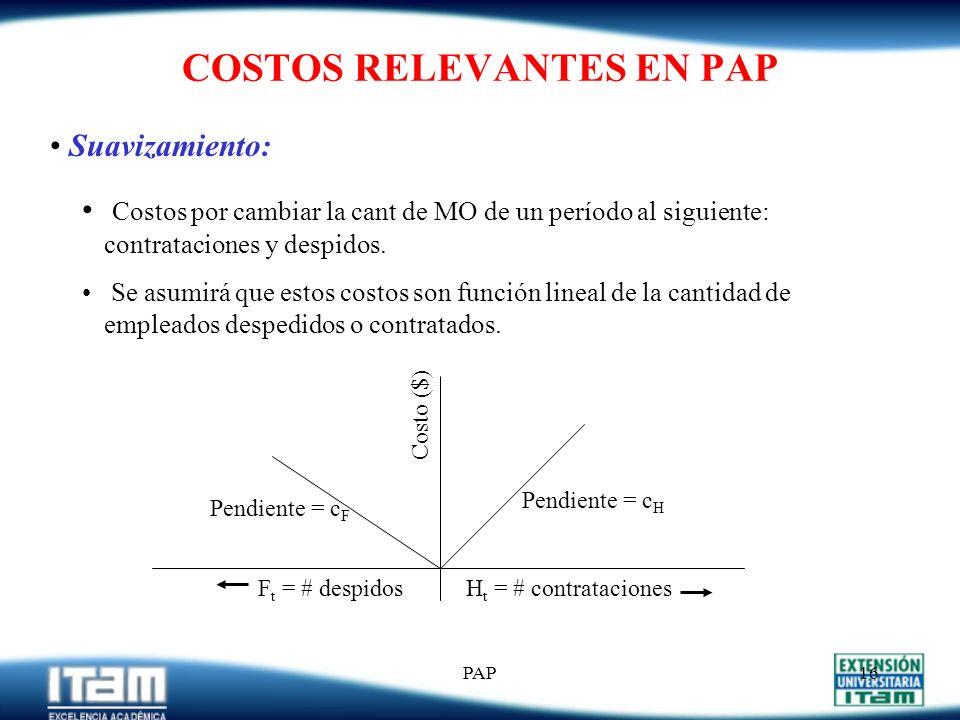PAP15 ESTRATEGIA MIXTA Características: Combinación de estrategias anteriores Gralmente se aplica cuando hay cambios importantes en la demanda y por l