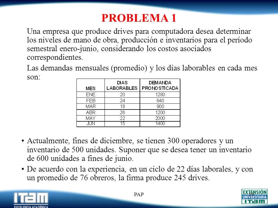 PAP18 COSTOS RELEVANTES EN PAP Turnos Normales: Costo de producir 1 unidad de output, laborando en tiempo normal. Se incluye: nómina, costos directos