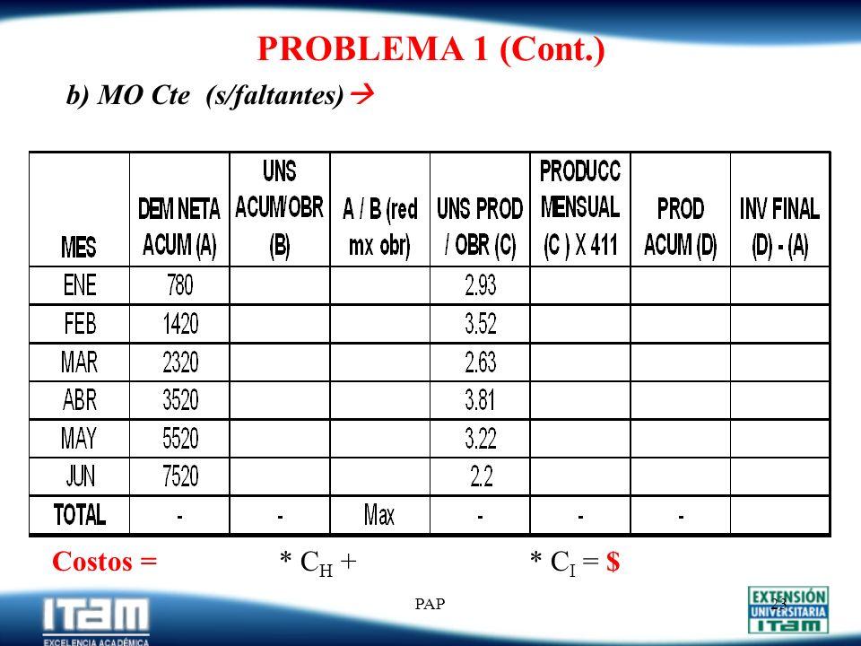 PAP22 PROBLEMA 1 (Cont.) Persecución (Cont.) Costos = * C H + * C F + * C I = $ TOTAL