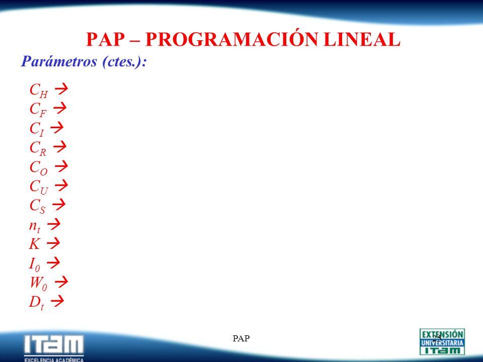 PAP24 PAP – PROGRAMACIÓN LINEAL Características: Busca determinar valores de n variables de decisión no negativas de tal manera que se optimice el val