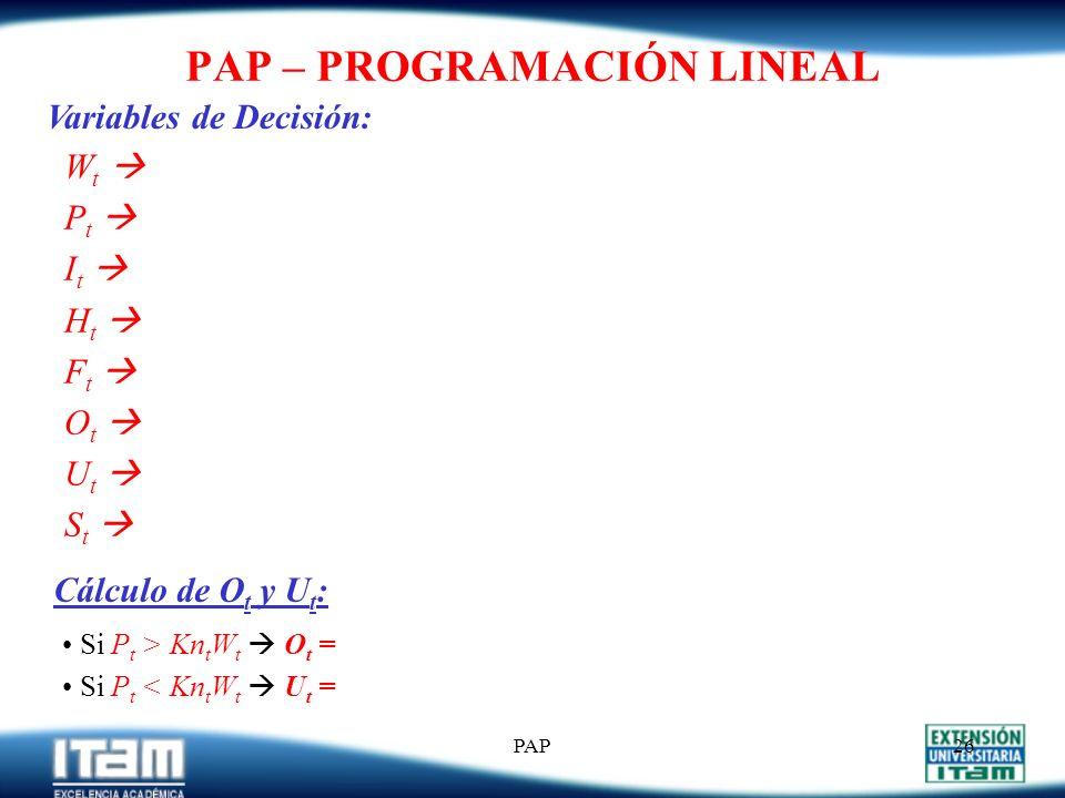 PAP25 PAP – PROGRAMACIÓN LINEAL Parámetros (ctes.): C H C F C I C R C O C U C S n t K I 0 W 0 D t