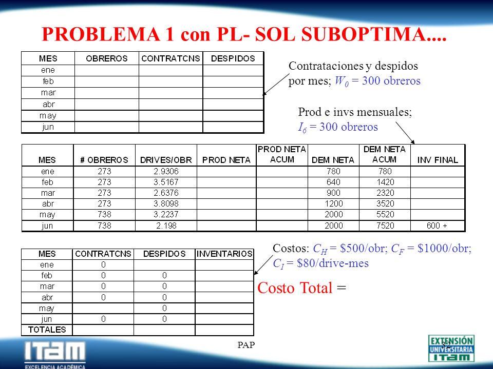 PAP31 PROBLEMA 1 con PL – SOL OPTIMA....