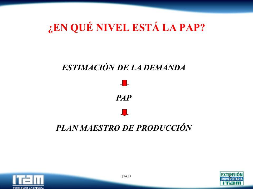 PAP8 TÉCNICAS PARA DESARROLLAR UN PAP PRUEBA Y ERROR (HEURÍSTICAS) PROGRAMACIÓN MATEMÁTICA (Ej. Programación Lineal)